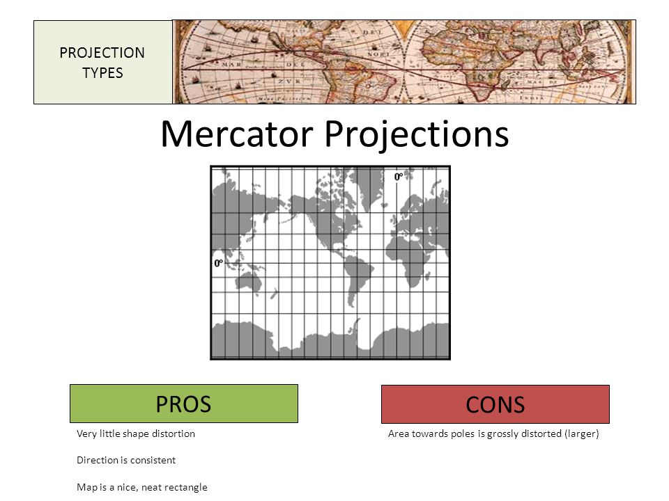 Mercator Projections PROS CONS PROJECTION TYPES