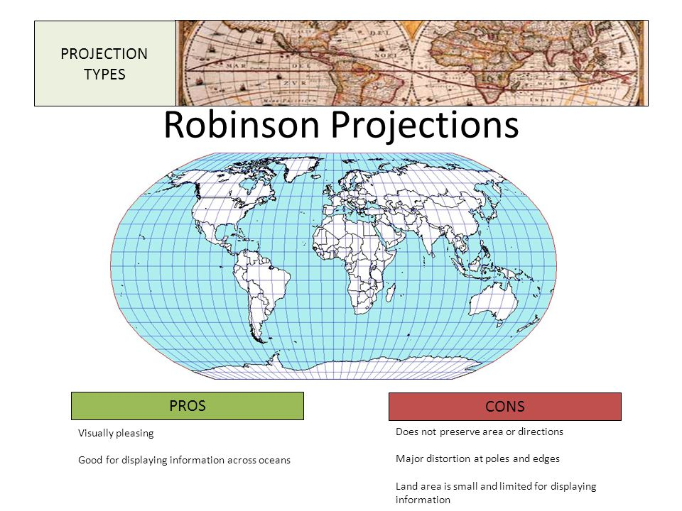 Robinson Projections PROJECTION TYPES PROS CONS Visually pleasing