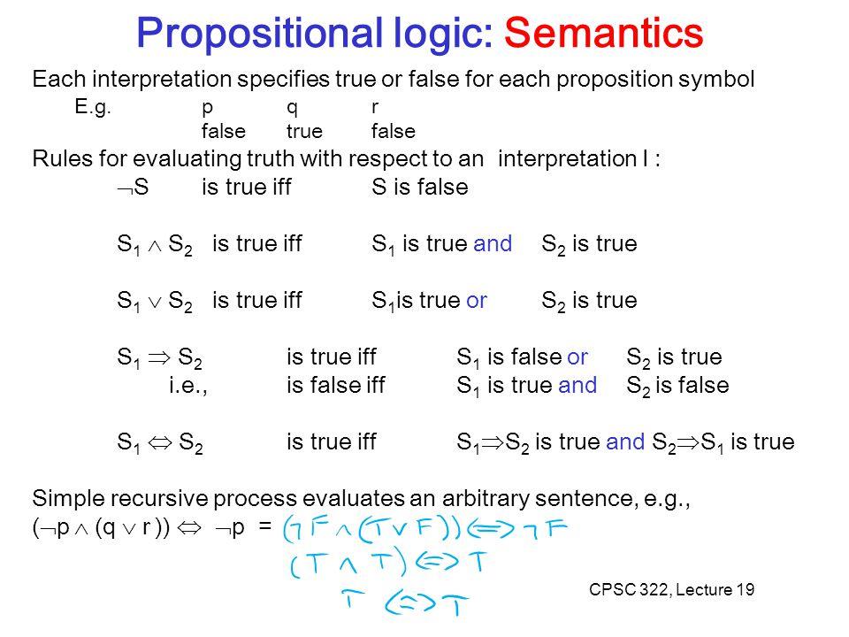 Propositional logic: Semantics