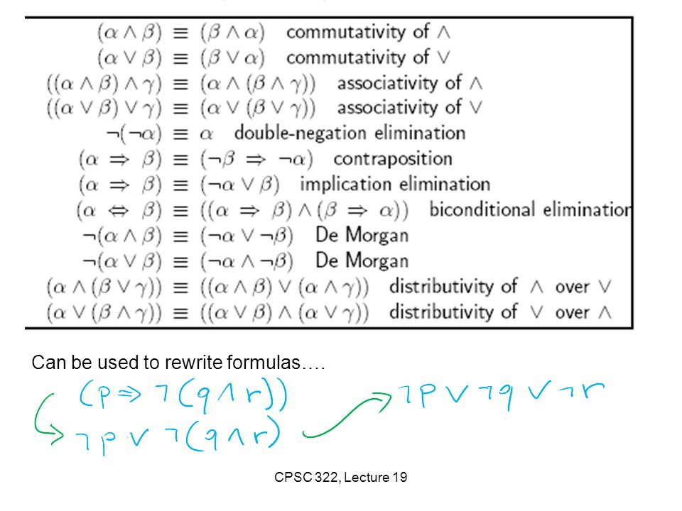 Can be used to rewrite formulas….