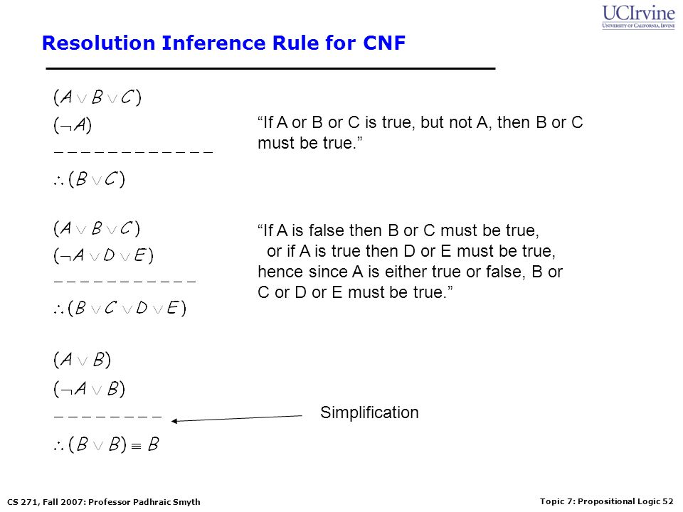 Resolution Inference Rule for CNF
