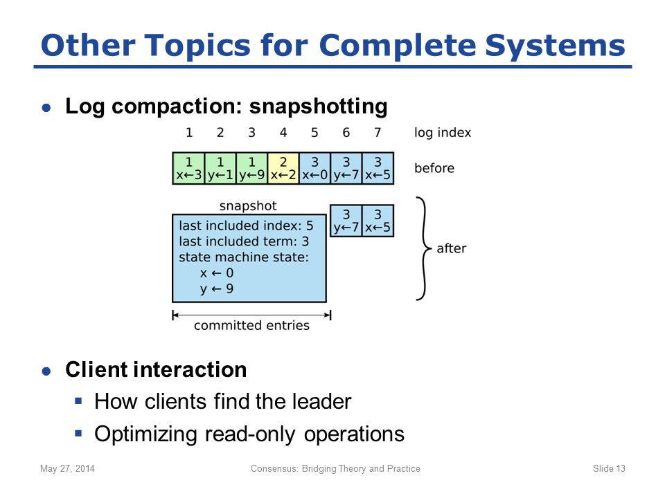 Other Topics for Complete Systems