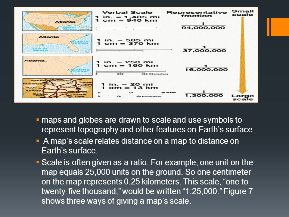 maps and globes are drawn to scale and use symbols to represent topography and other features on Earth's surface.