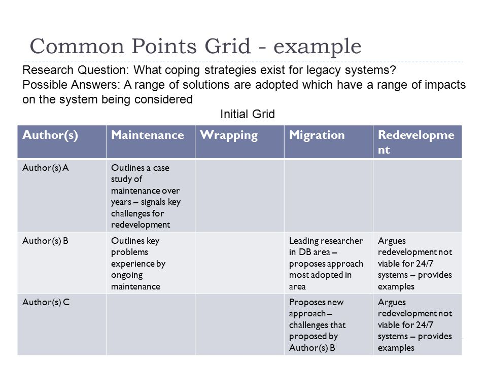 Common Points Grid - example