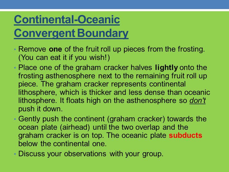 Continental-Oceanic Convergent Boundary