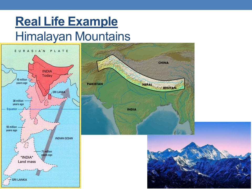Real Life Example Himalayan Mountains