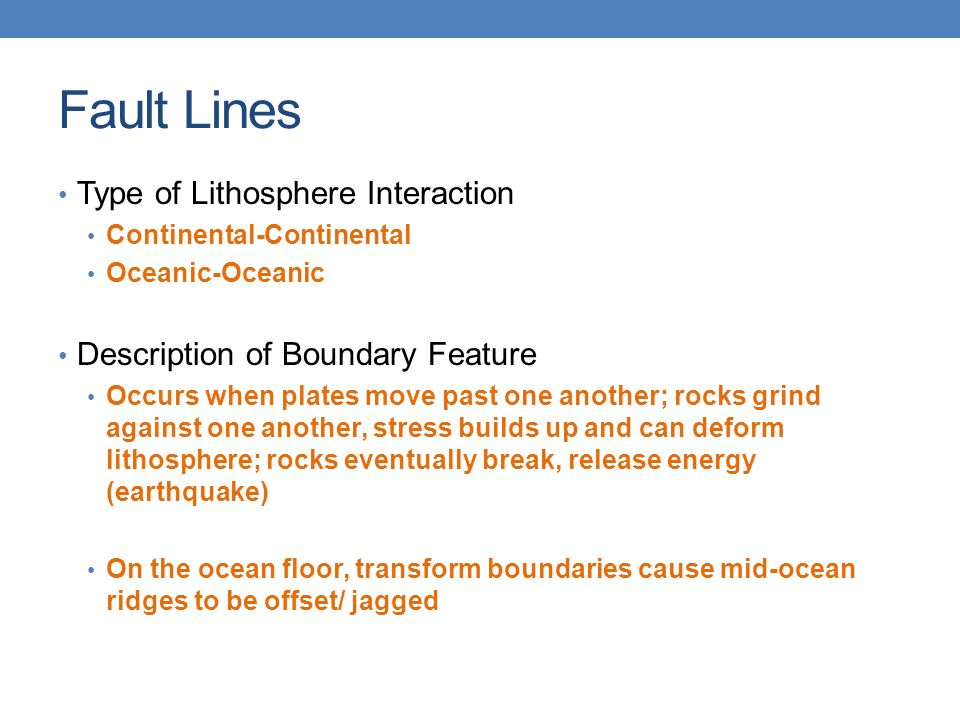 Fault Lines Type of Lithosphere Interaction