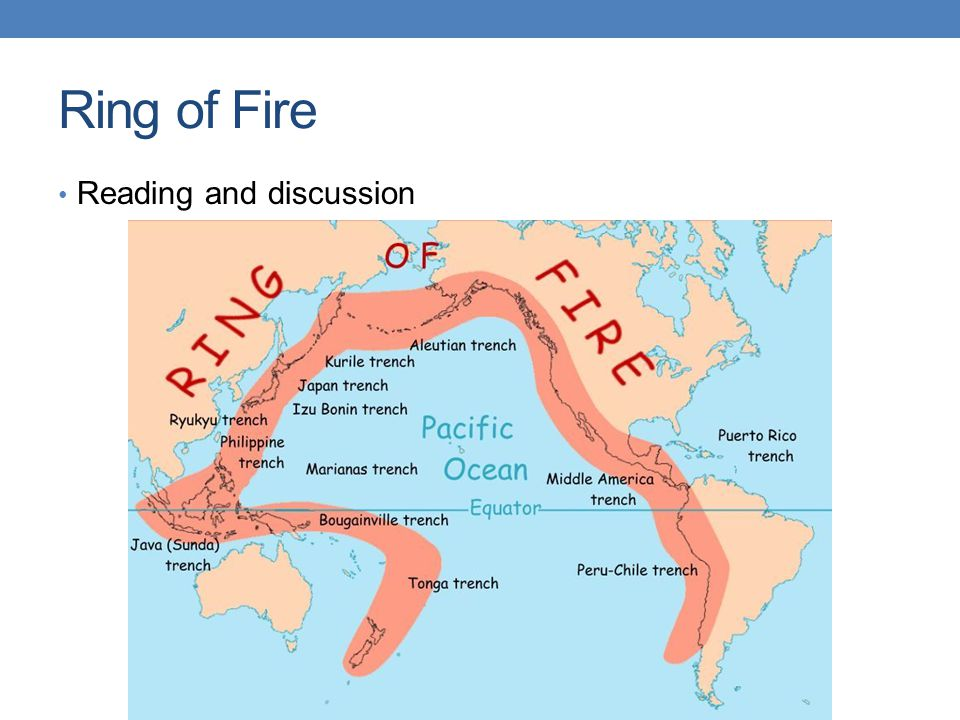 Ring of Fire Reading and discussion