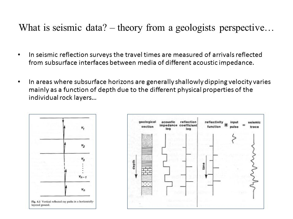 What is seismic data – theory from a geologists perspective…