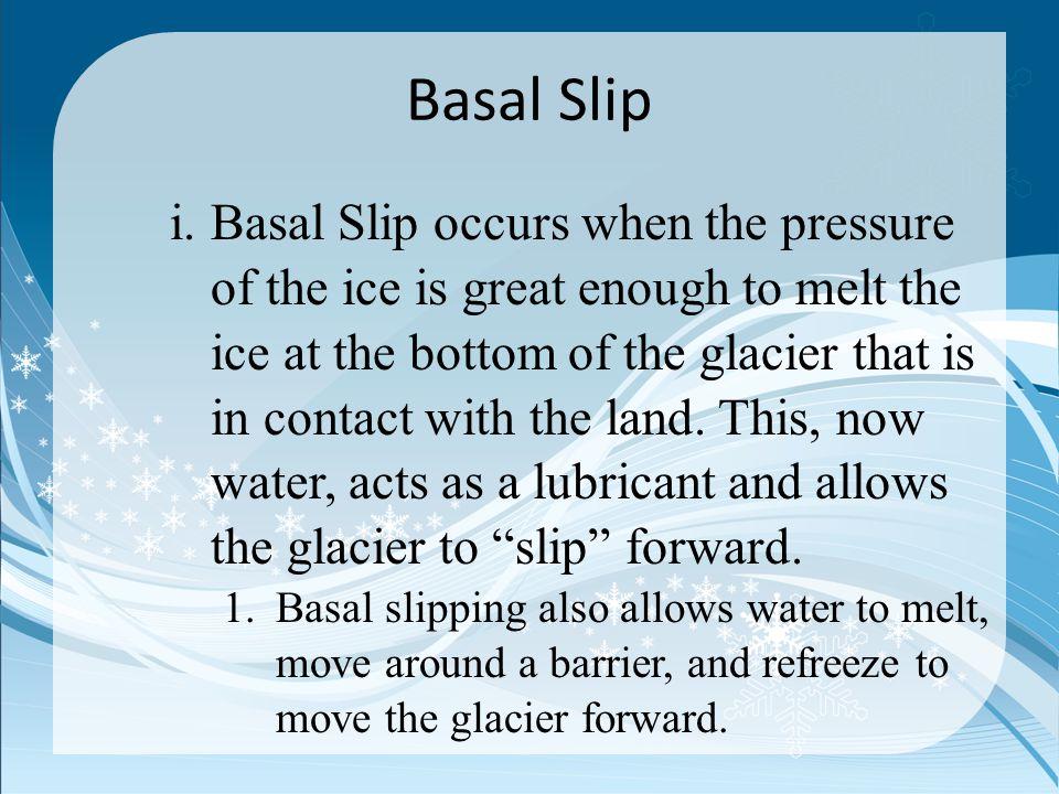 Basal Slip
