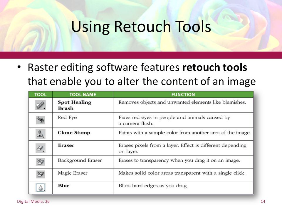 Using Retouch Tools Raster editing software features retouch tools that enable you to alter the content of an image.