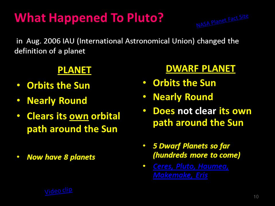 What Happened To Pluto. in Aug