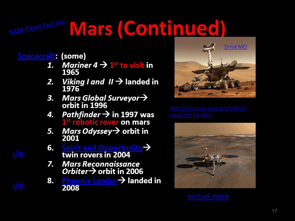 Mars (Continued) Spacecraft: (some) Mariner 4  1st to visit in 1965