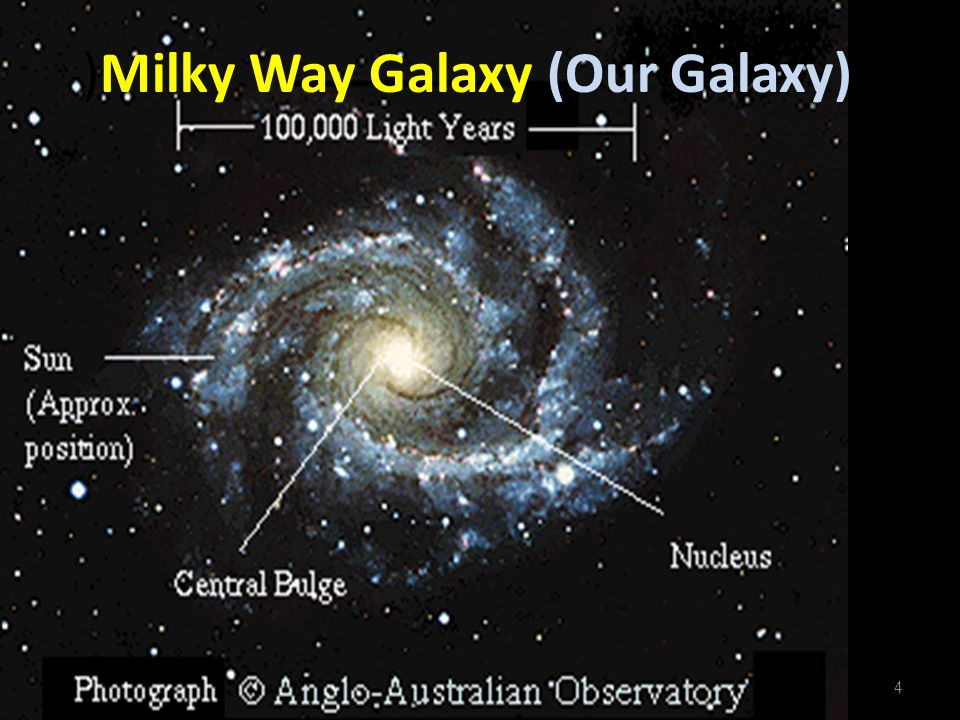 distance of milky way and the solar system - photo #40