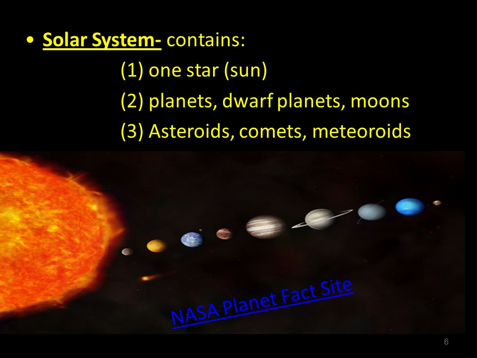 Solar System- contains: