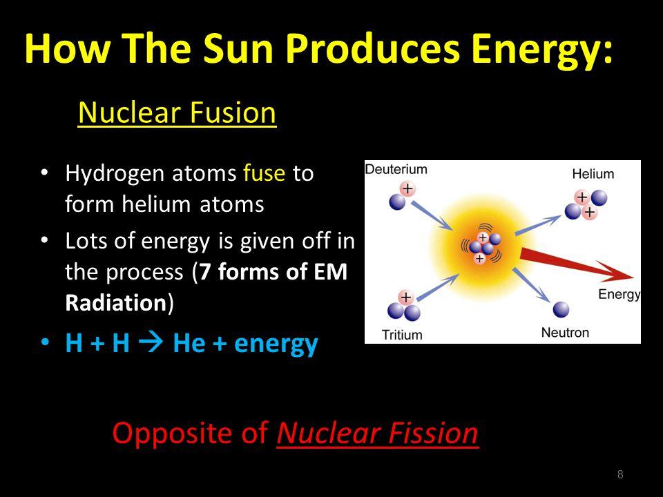 How The Sun Produces Energy:
