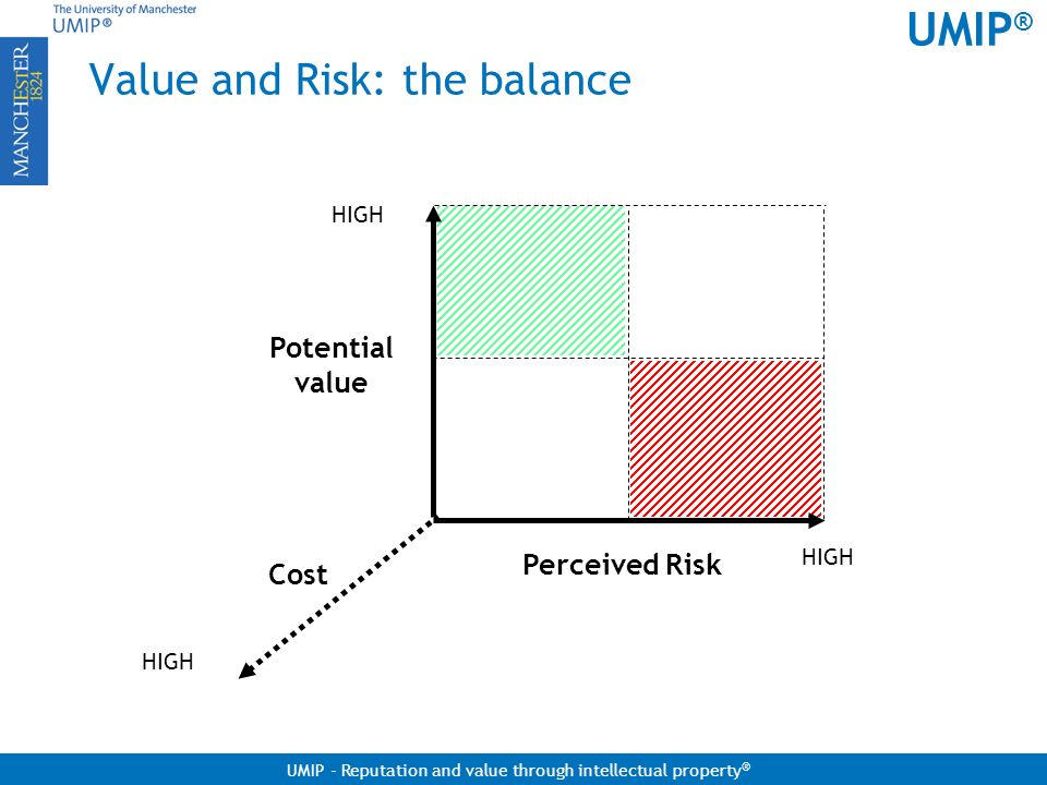 Value and Risk: the balance