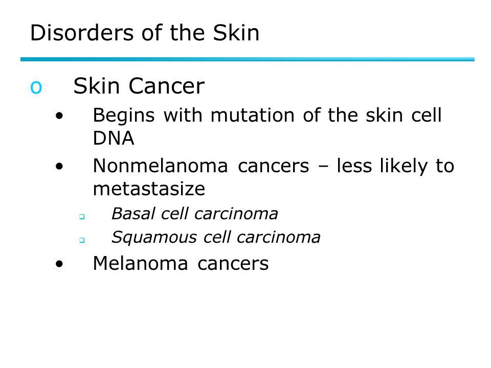 Disorders of the Skin Skin Cancer