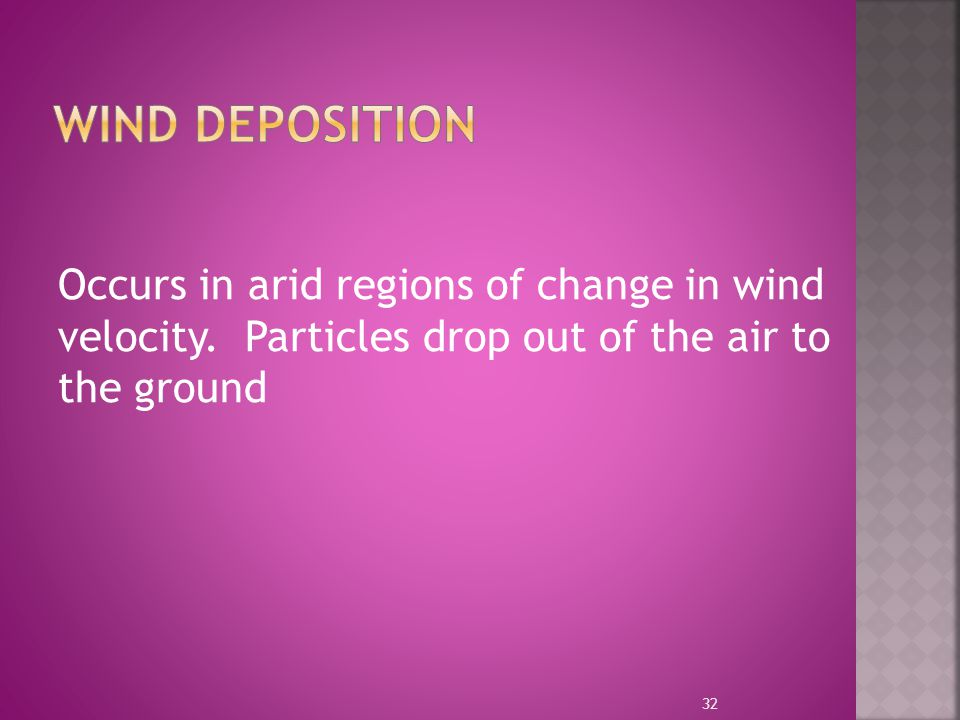 Wind Deposition Occurs in arid regions of change in wind