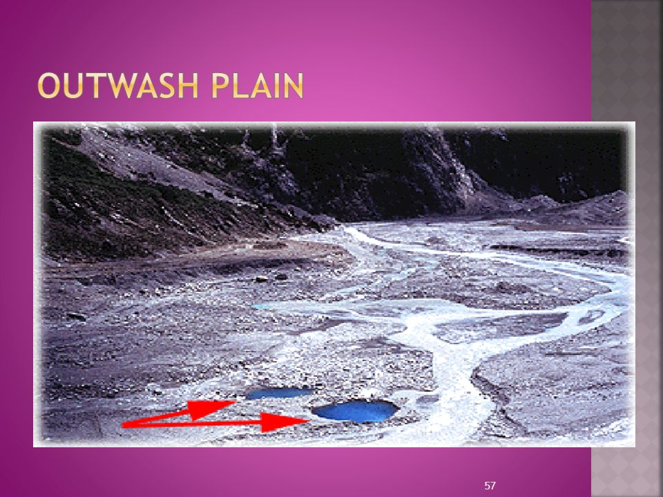 Outwash Plain