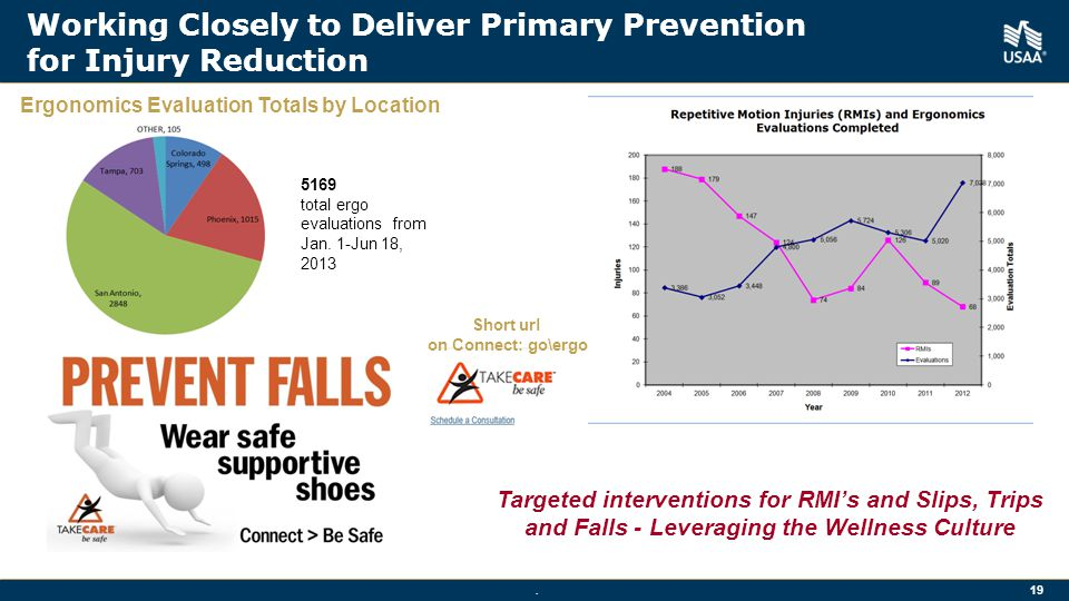 Working Closely to Deliver Primary Prevention for Injury Reduction