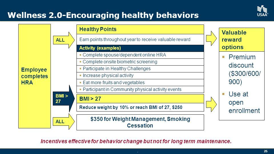 Wellness 2.0-Encouraging healthy behaviors