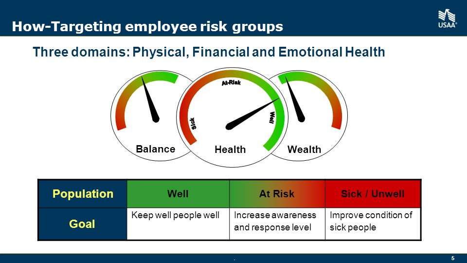 How-Targeting employee risk groups