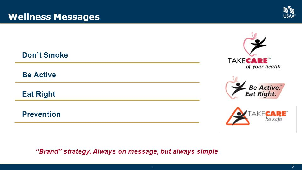 Brand strategy. Always on message, but always simple