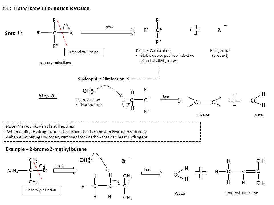 Step I : Step II : E1: Haloalkane Elimination Reaction _ X _ OH O C