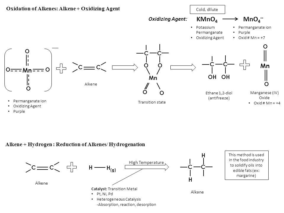 Ethane 1,2-diol (antifreeze)
