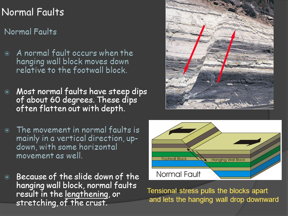 Normal Faults Normal Faults