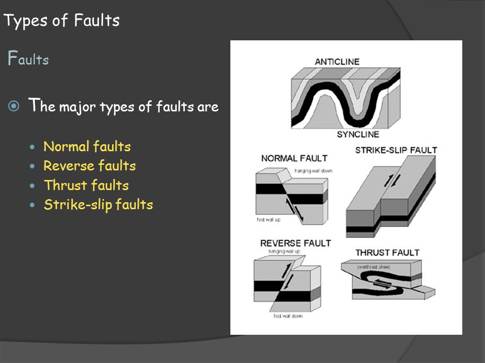 The major types of faults are