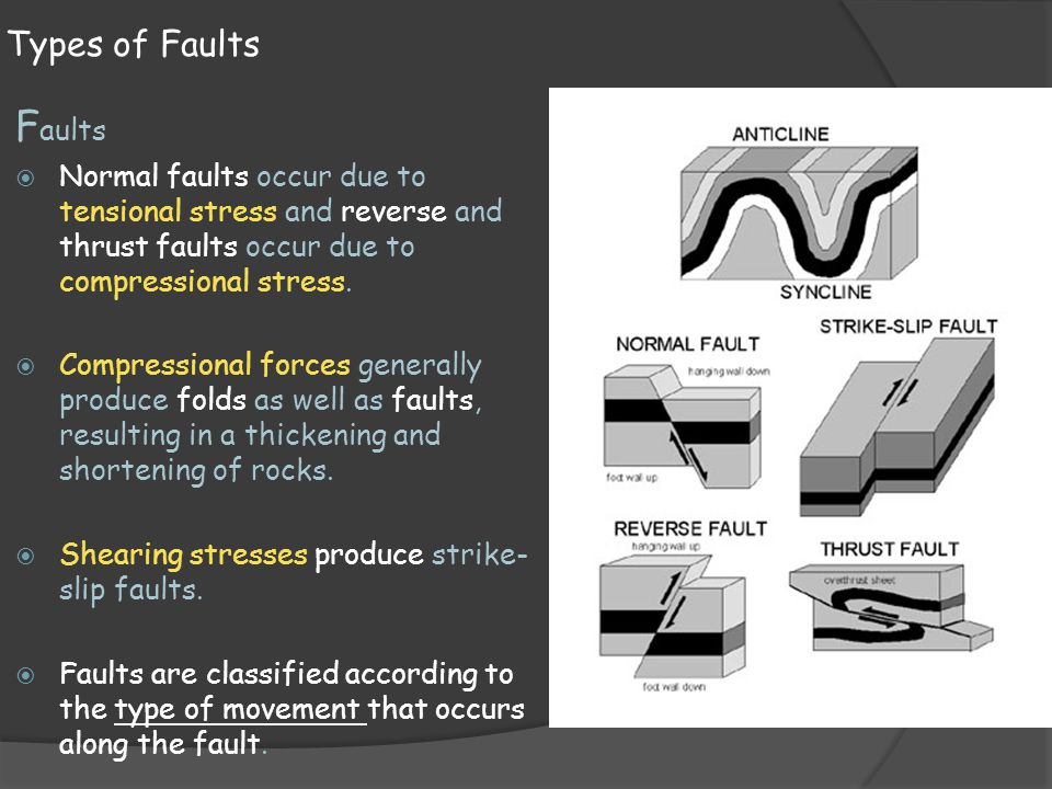 Types of Faults Faults. Normal faults occur due to tensional stress and reverse and thrust faults occur due to compressional stress.