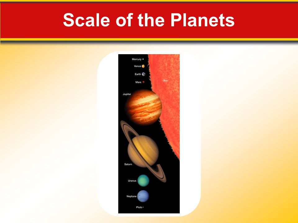 Scale of the Planets Makes no sense without caption in book