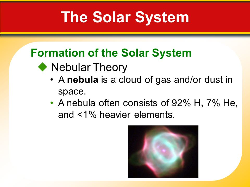 The Solar System Formation of the Solar System  Nebular Theory