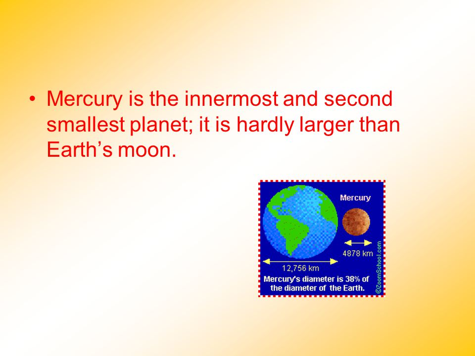 Mercury is the innermost and second smallest planet; it is hardly larger than Earth's moon.