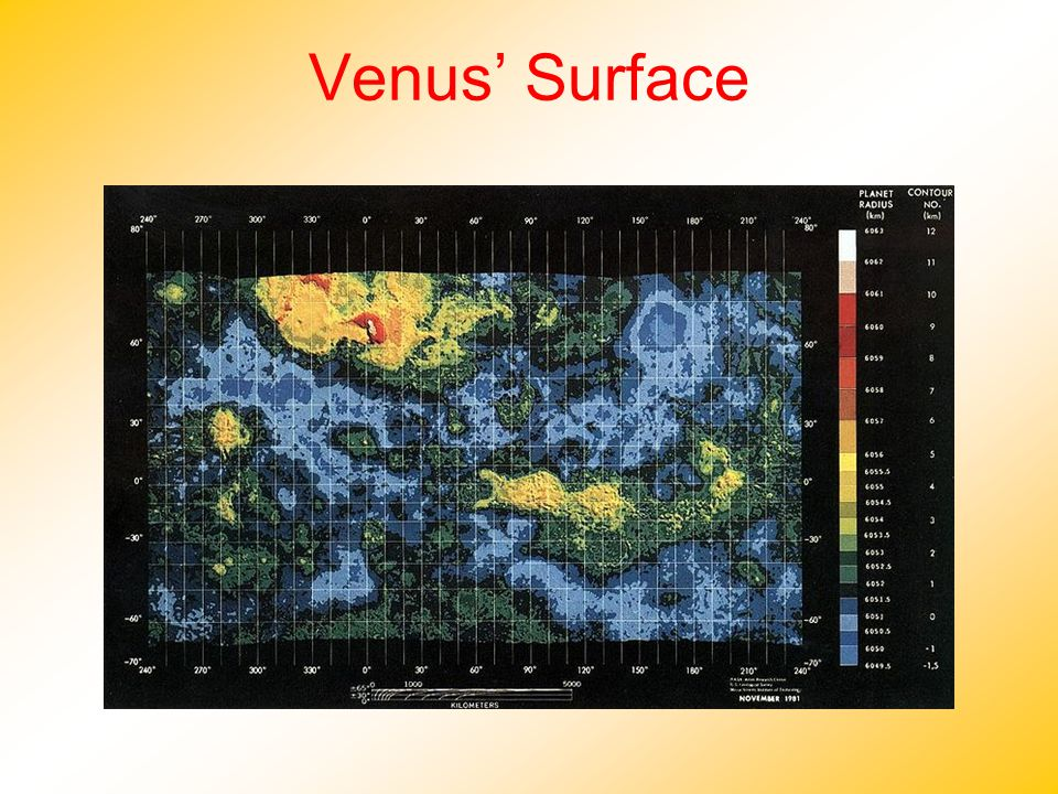 Venus' Surface