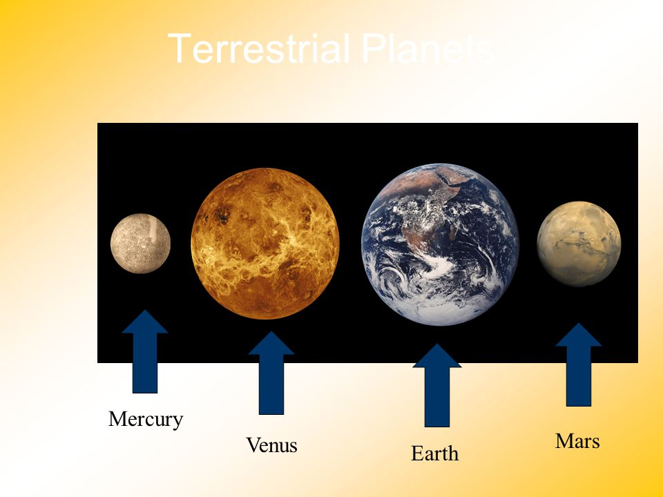 Terrestrial Planets Mercury Venus Mars Earth