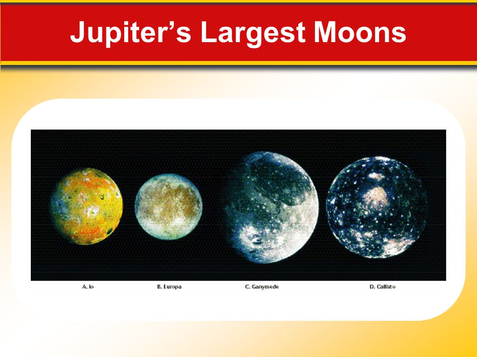 Jupiter's Largest Moons