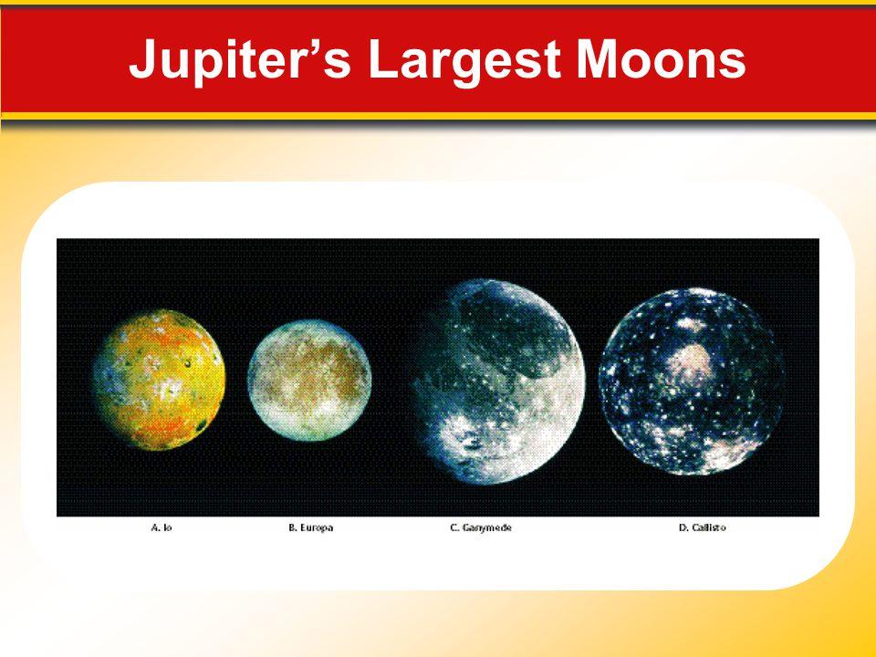 Jupiter's Largest Moons