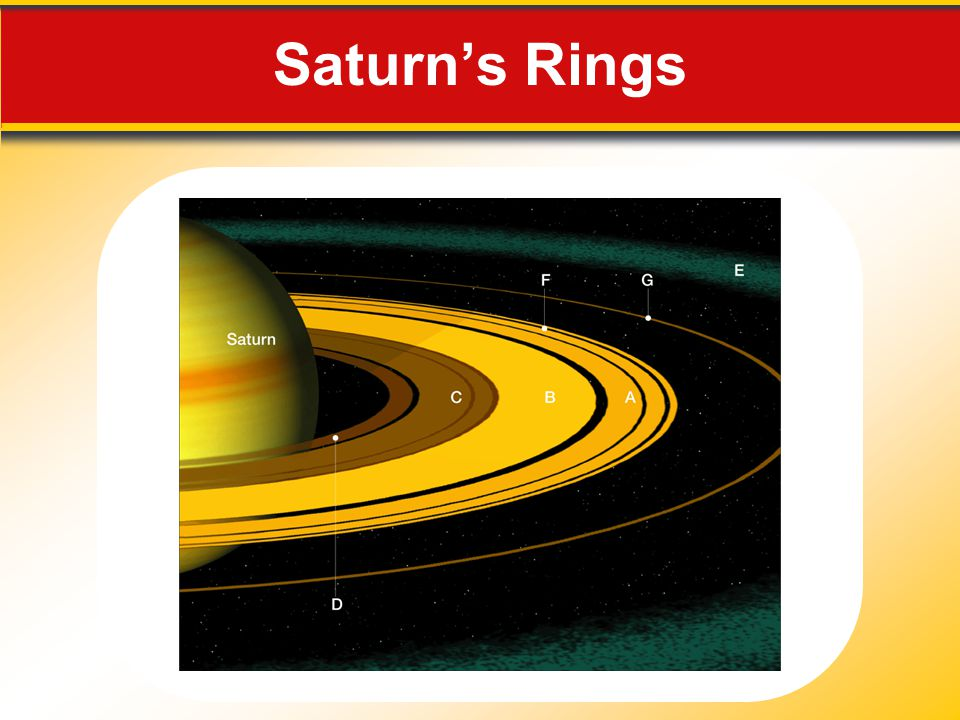 Saturn's Rings Makes no sense without caption in book