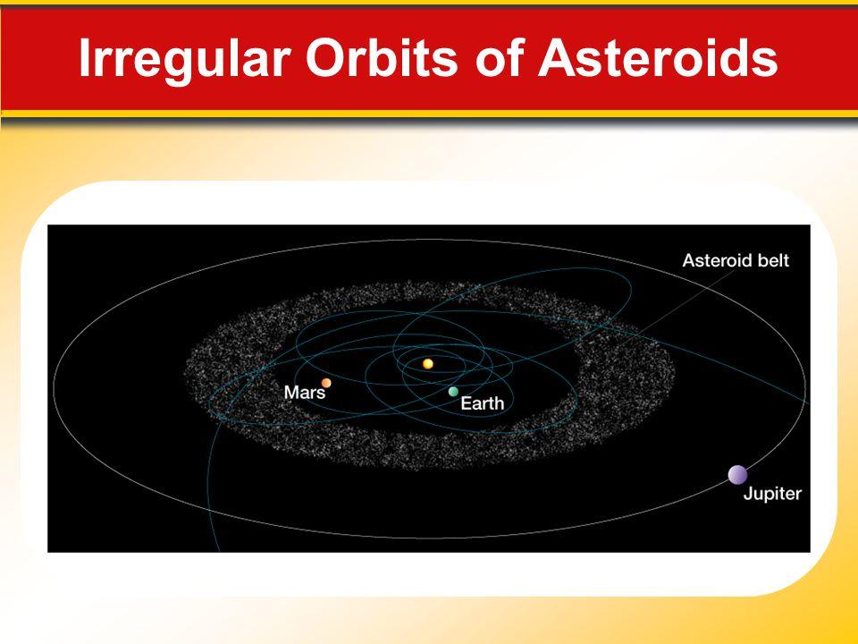Irregular Orbits of Asteroids