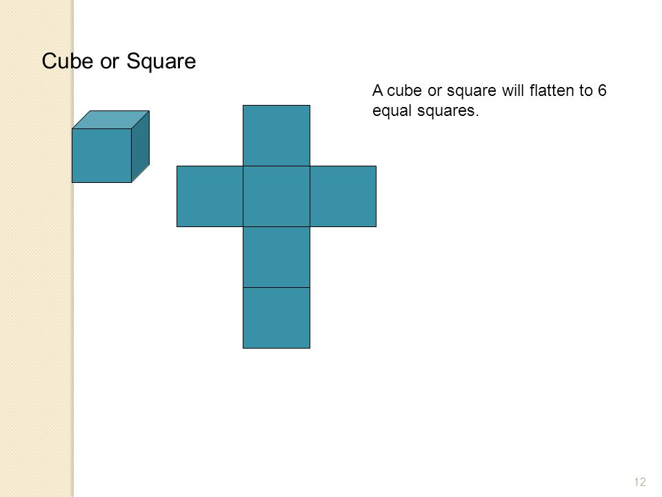 Cube or Square A cube or square will flatten to 6 equal squares. 12