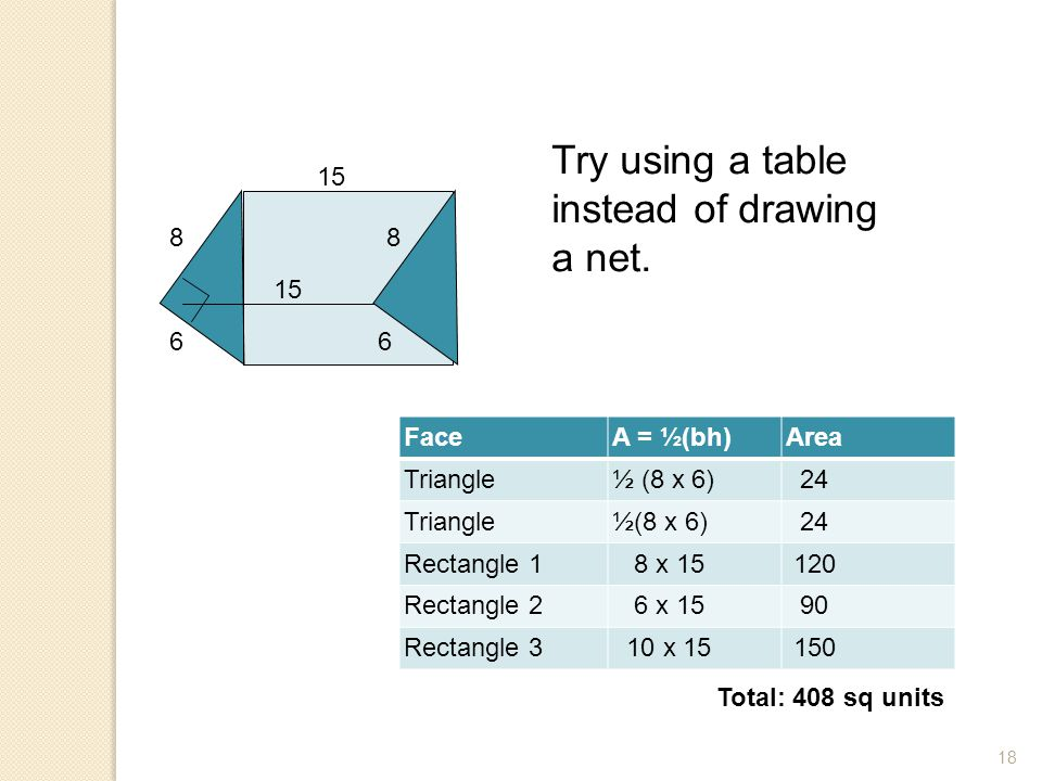 Try using a table instead of drawing a net.
