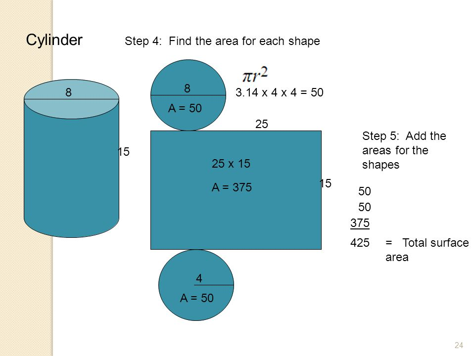 Cylinder Step 4: Find the area for each shape 8 8 3.14 x 4 x 4 = 50
