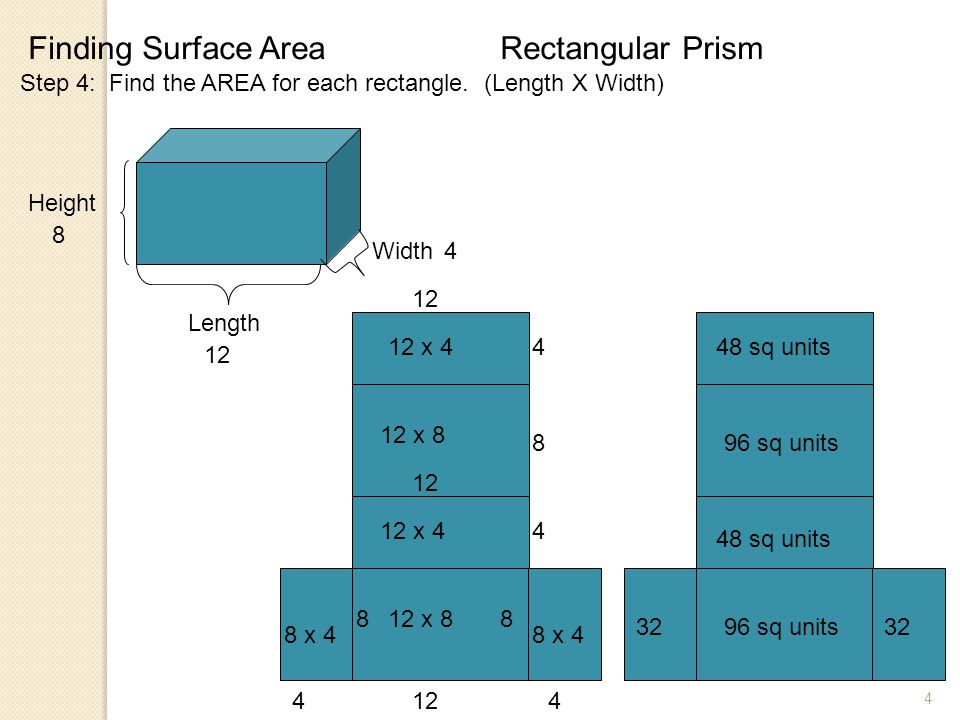 Finding Surface Area Rectangular Prism