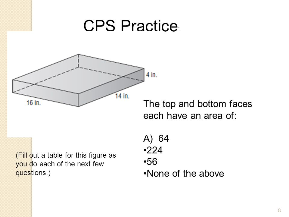 CPS Practice: The top and bottom faces each have an area of: A) 64 224