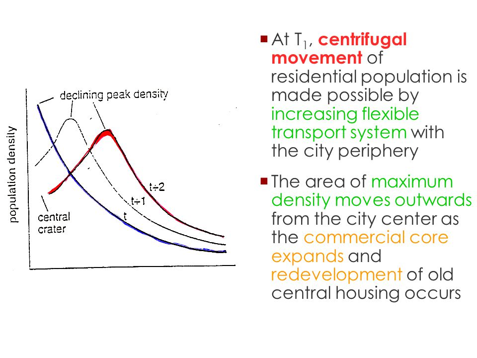 At T1, centrifugal movement of residential population is made possible by increasing flexible transport system with the city periphery