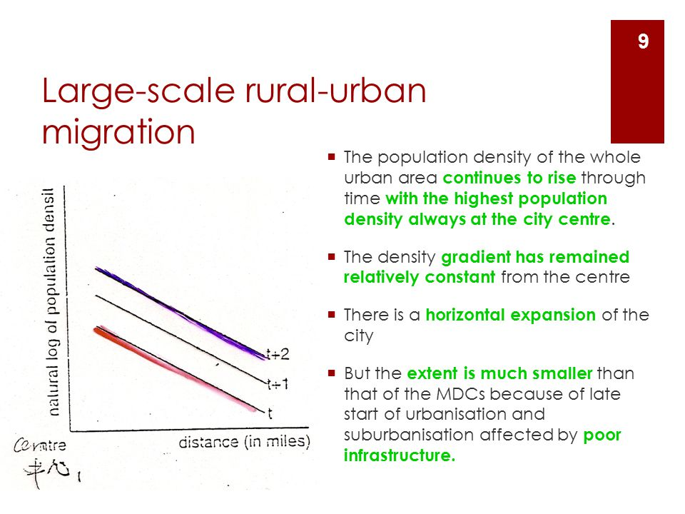 Large-scale rural-urban migration