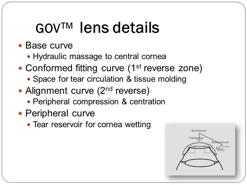 GOVTM lens details Base curve